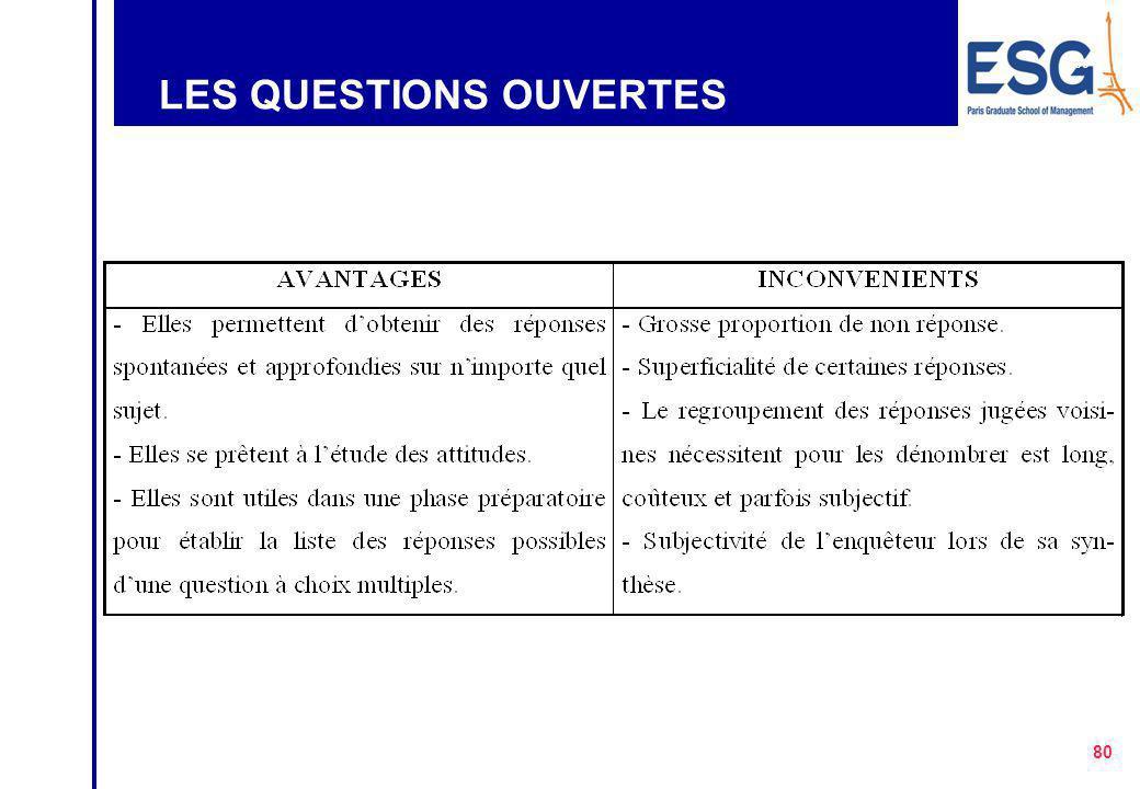 79 z2- Les types de questions z2.1 Les questions ouvertes : y on distingue deux types de questions ouvertes : celles qui amènent une réponse sous la forme de chiffres et celles qui amènent une réponse sous le forme d 'un discours.