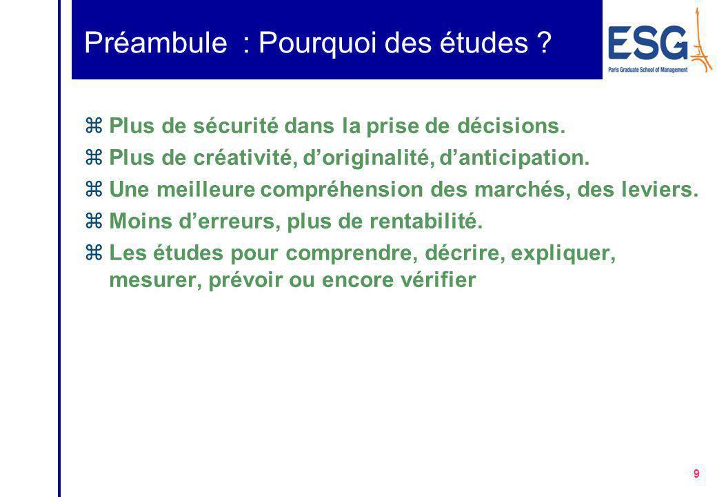 9 9 Préambule : Pourquoi des études .zPlus de sécurité dans la prise de décisions.