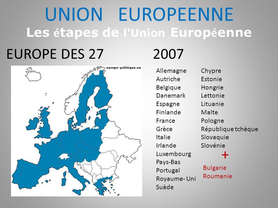2007 Allemagne Autriche Belgique Danemark Espagne Finlande France Grèce Italie Irlande Luxembourg Pays-Bas Portugal Royaume- Uni Suède EUROPE DES 27 C