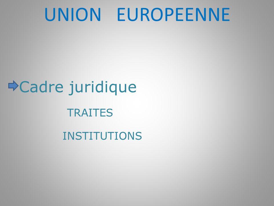 Cadre juridique UNION EUROPEENNE TRAITES INSTITUTIONS