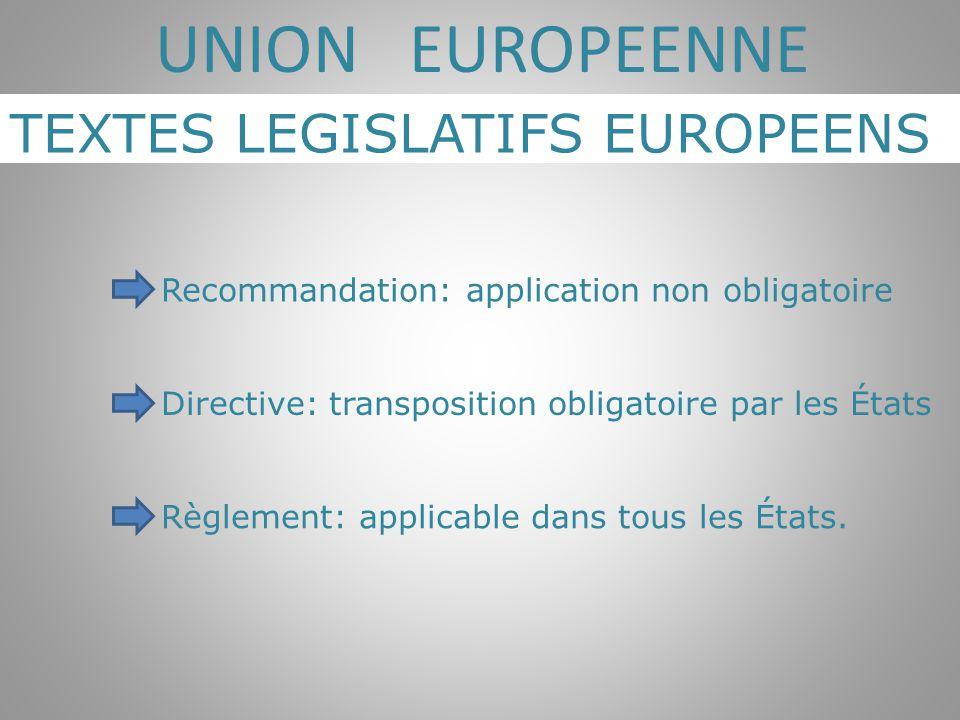 Recommandation: application non obligatoire UNION EUROPEENNE TEXTES LEGISLATIFS EUROPEENS Directive: transposition obligatoire par les États Règlement