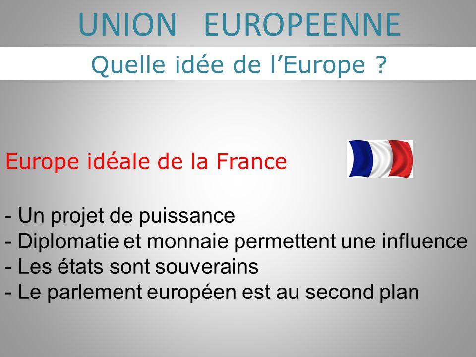Quelle idée de l'Europe ? - Un projet de puissance - Diplomatie et monnaie permettent une influence - Les états sont souverains - Le parlement europée
