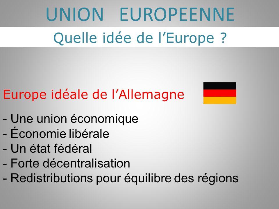 Quelle idée de l'Europe ? UNION EUROPEENNE Europe idéale de l'Allemagne - Une union économique - Économie libérale - Un état fédéral - Forte décentral