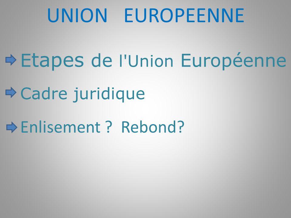 E tapes de l'Union Européenne Cadre juridique UNION EUROPEENNE Enlisement ? Rebond?