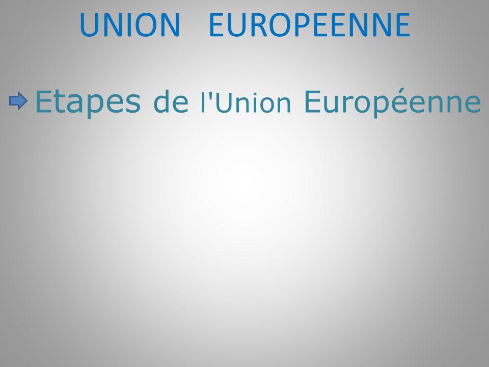 Les é tapes de l Union Europ é enne Communauté Économique Européenne (CEE) 1957 Belgique France Italie Luxembourg Pays-Bas République fédérale d Allemagne 6 PAYS FONDATEURS