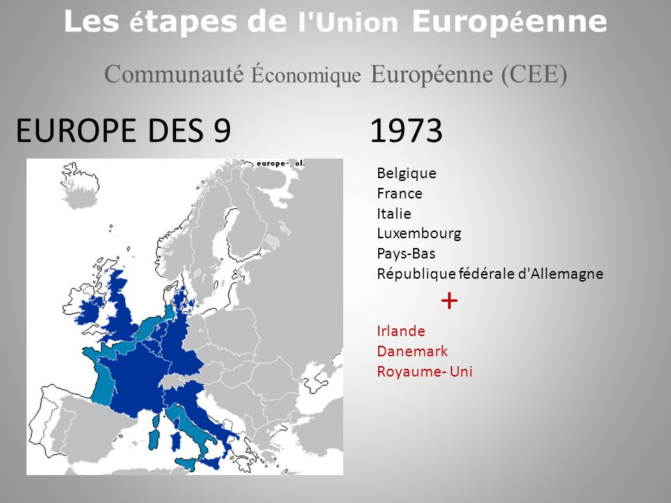 Communauté Économique Européenne (CEE) 1981 Belgique Danemark France Italie Irlande Luxembourg Pays-Bas République fédérale d Allemagne Royaume- Uni EUROPE DES 10 + Grèce Les é tapes de l Union Europ é enne