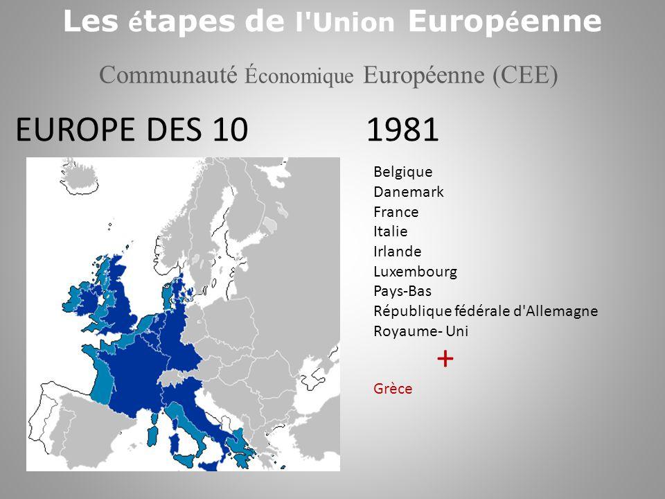 Communauté Économique Européenne (CEE) 1986 Belgique Danemark France Grèce Italie Irlande Luxembourg Pays-Bas République fédérale d Allemagne Royaume- Uni EUROPE DES 12 + Espagne Portugal Les é tapes de l Union Europ é enne
