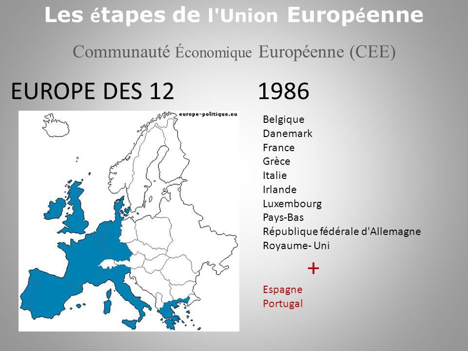 1995 Allemagne Belgique Danemark Espagne France Grèce Irlande Italie Luxembourg Pays-Bas Portugal Royaume- Uni EUROPE DES 15 + Autriche Finlande Suède UNION EUROPEENNE Les é tapes de l Union Europ é enne