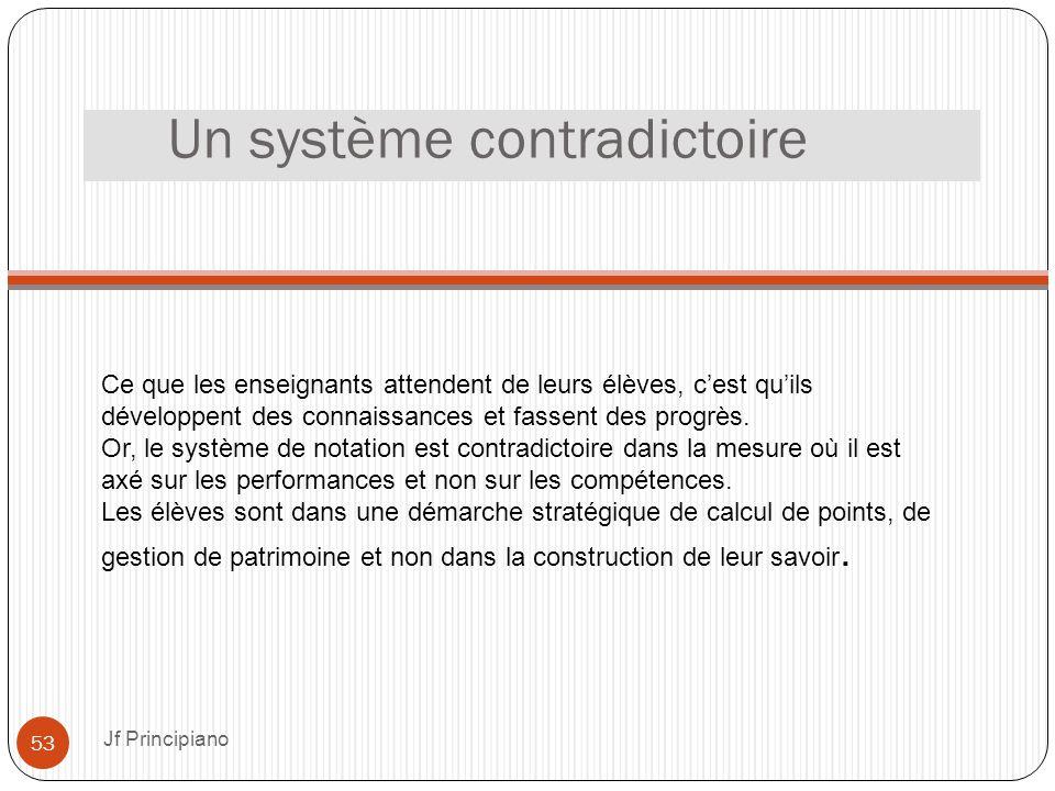 Un système contradictoire Jf Principiano 53 Ce que les enseignants attendent de leurs élèves, c'est qu'ils développent des connaissances et fassent de