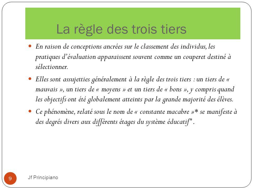 La règle des trois tiers Jf Principiano 9 En raison de conceptions ancrées sur le classement des individus, les pratiques d'évaluation apparaissent so