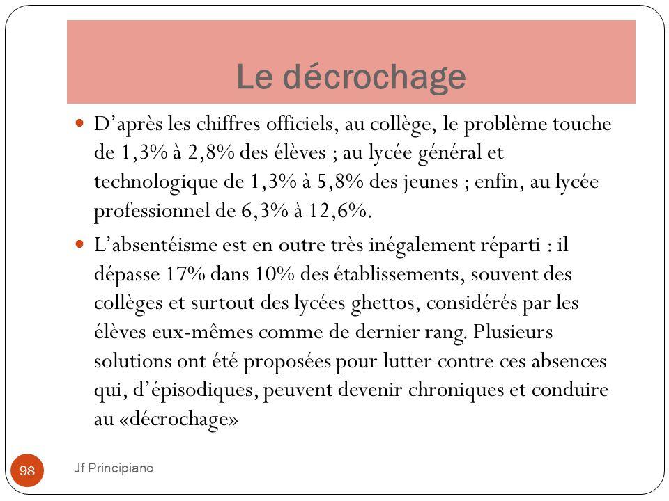Le décrochage D'après les chiffres officiels, au collège, le problème touche de 1,3% à 2,8% des élèves ; au lycée général et technologique de 1,3% à 5