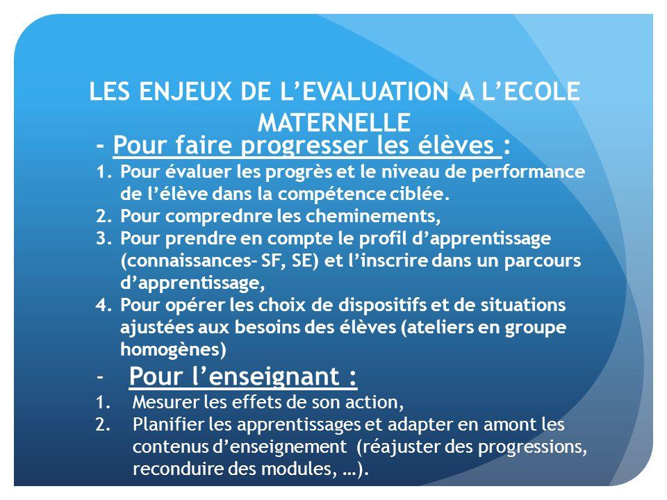 LES ENJEUX DE L'EVALUATION A L'ECOLE MATERNELLE - Pour faire progresser les élèves : 1.Pour évaluer les progrès et le niveau de performance de l'élève