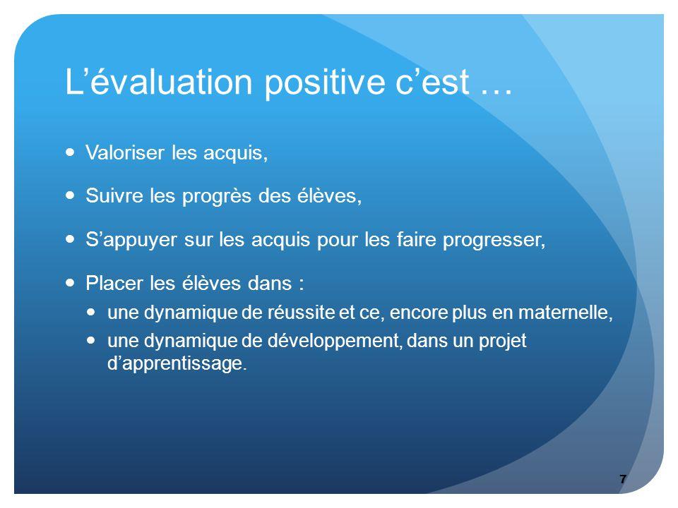 L'évaluation positive c'est … Valoriser les acquis, Suivre les progrès des élèves, S'appuyer sur les acquis pour les faire progresser, Placer les élèv