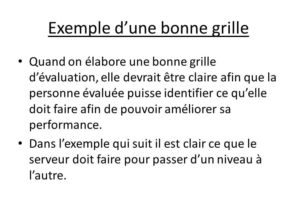 Exemple d'une bonne grille Quand on élabore une bonne grille d'évaluation, elle devrait être claire afin que la personne évaluée puisse identifier ce