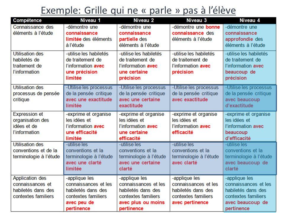 Exemple: Grille qui ne « parle » pas à l'élève