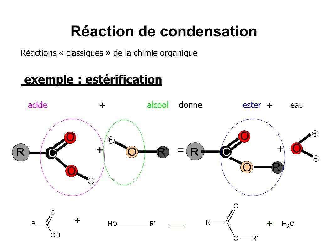 Réaction de condensation acide + alcool donne ester + eau Réactions « classiques » de la chimie organique exemple : estérification += R' C O O O H H O