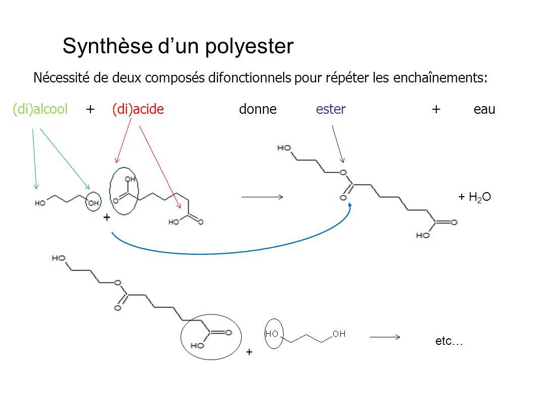 Synthèse d'un polyester Nécessité de deux composés difonctionnels pour répéter les enchaînements: (di)alcool + (di)acide donneester + eau + etc… + H 2
