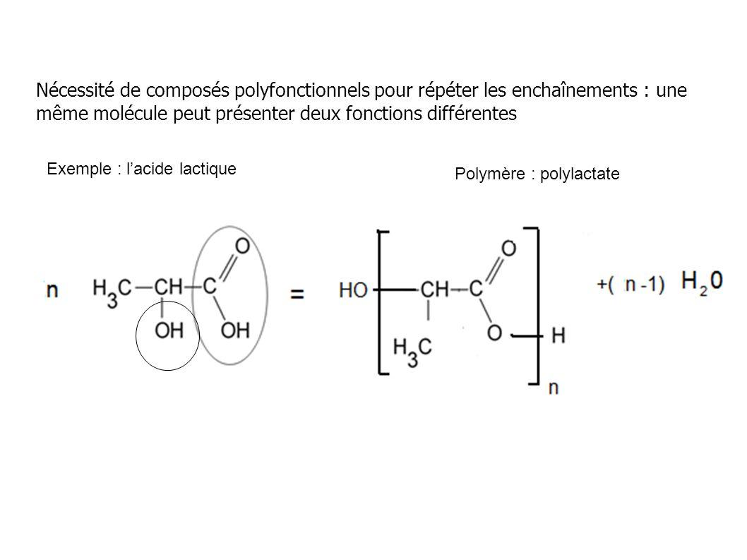 Nécessité de composés polyfonctionnels pour répéter les enchaînements : une même molécule peut présenter deux fonctions différentes Exemple : l'acide