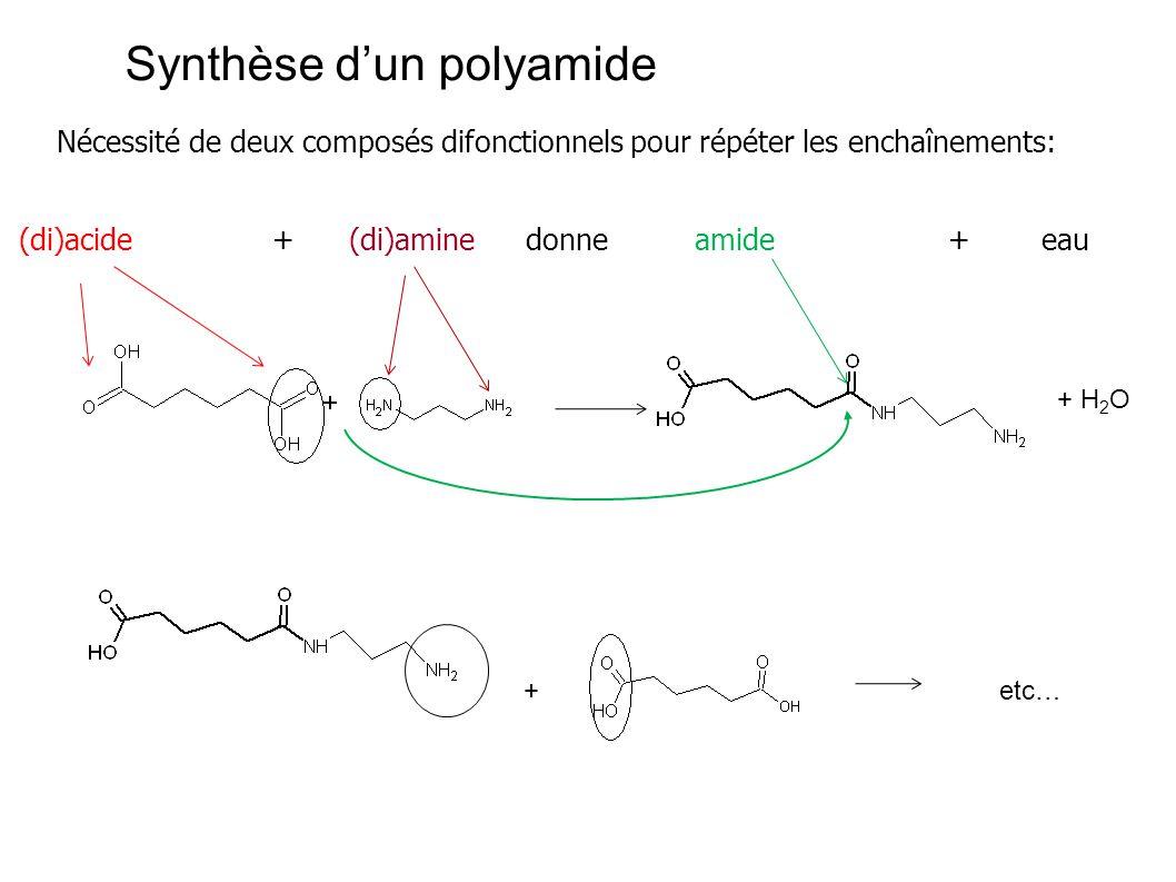 Synthèse d'un polyamide (di)acide + (di)aminedonneamide + eau + H 2 O +etc… Nécessité de deux composés difonctionnels pour répéter les enchaînements: