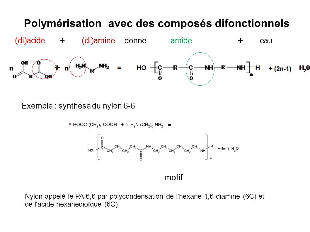 (di)acide + (di)amine donne amide + eau motif Nylon appelé le PA 6,6 par polycondensation de l'hexane-1,6-diamine (6C) et de l'acide hexanedioïque (6C
