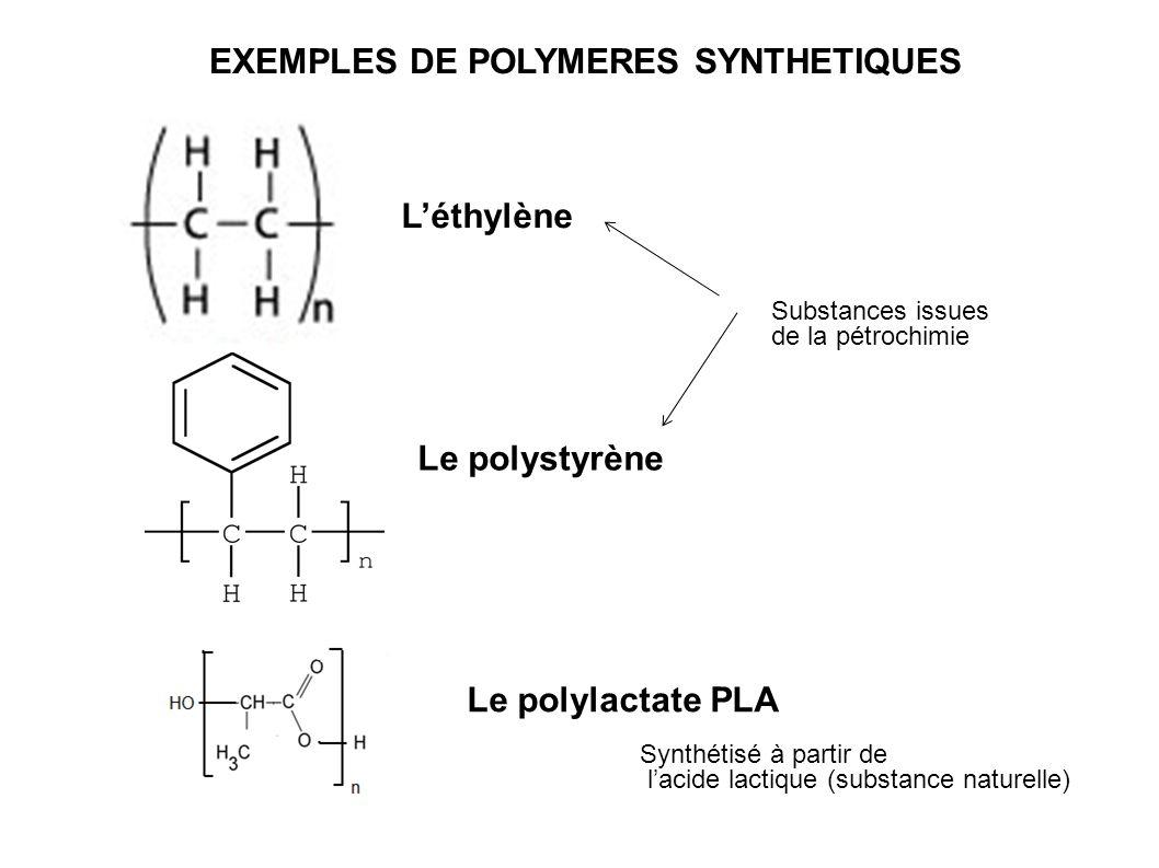 Le polystyrène EXEMPLES DE POLYMERES SYNTHETIQUES L'éthylène Substances issues de la pétrochimie Le polylactate PLA Synthétisé à partir de l'acide lac
