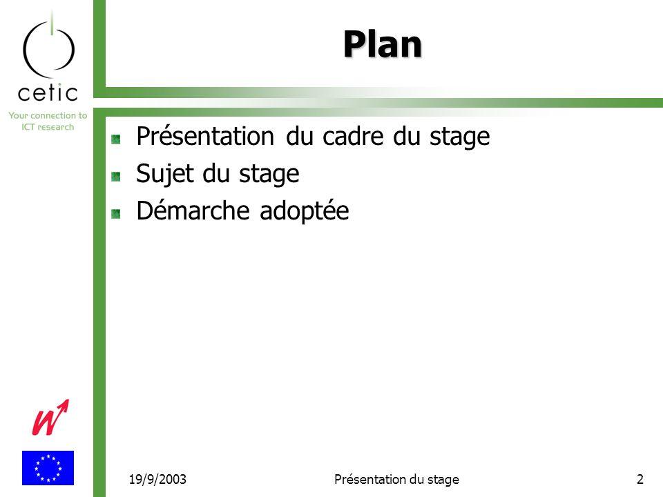 19/9/2003Présentation du stage2 Plan Présentation du cadre du stage Sujet du stage Démarche adoptée