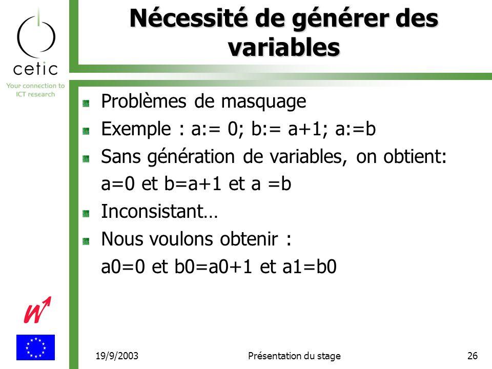 19/9/2003Présentation du stage26 Nécessité de générer des variables Problèmes de masquage Exemple : a:= 0; b:= a+1; a:=b Sans génération de variables, on obtient: a=0 et b=a+1 et a =b Inconsistant… Nous voulons obtenir : a0=0 et b0=a0+1 et a1=b0