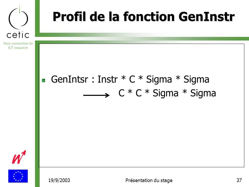 19/9/2003Présentation du stage37 Profil de la fonction GenInstr GenIntsr : Instr * C * Sigma * Sigma C * C * Sigma * Sigma