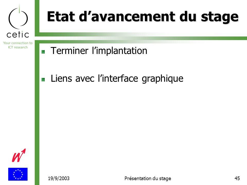 19/9/2003Présentation du stage45 Etat d'avancement du stage Terminer l'implantation Liens avec l'interface graphique