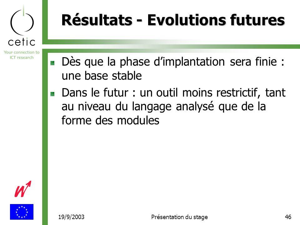 19/9/2003Présentation du stage46 Résultats - Evolutions futures Dès que la phase d'implantation sera finie : une base stable Dans le futur : un outil moins restrictif, tant au niveau du langage analysé que de la forme des modules