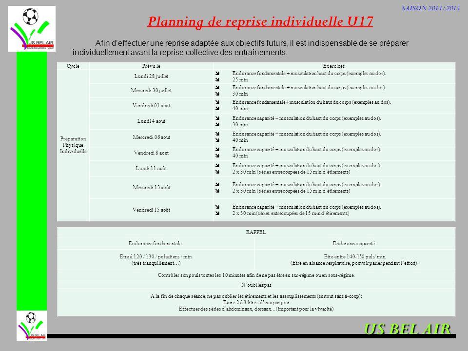 US BEL AIR SAISON 2014/2015 Planning de reprise individuelle U17 CyclePrévu leExercices Préparation Physique Individuelle Lundi 28 juillet  Endurance