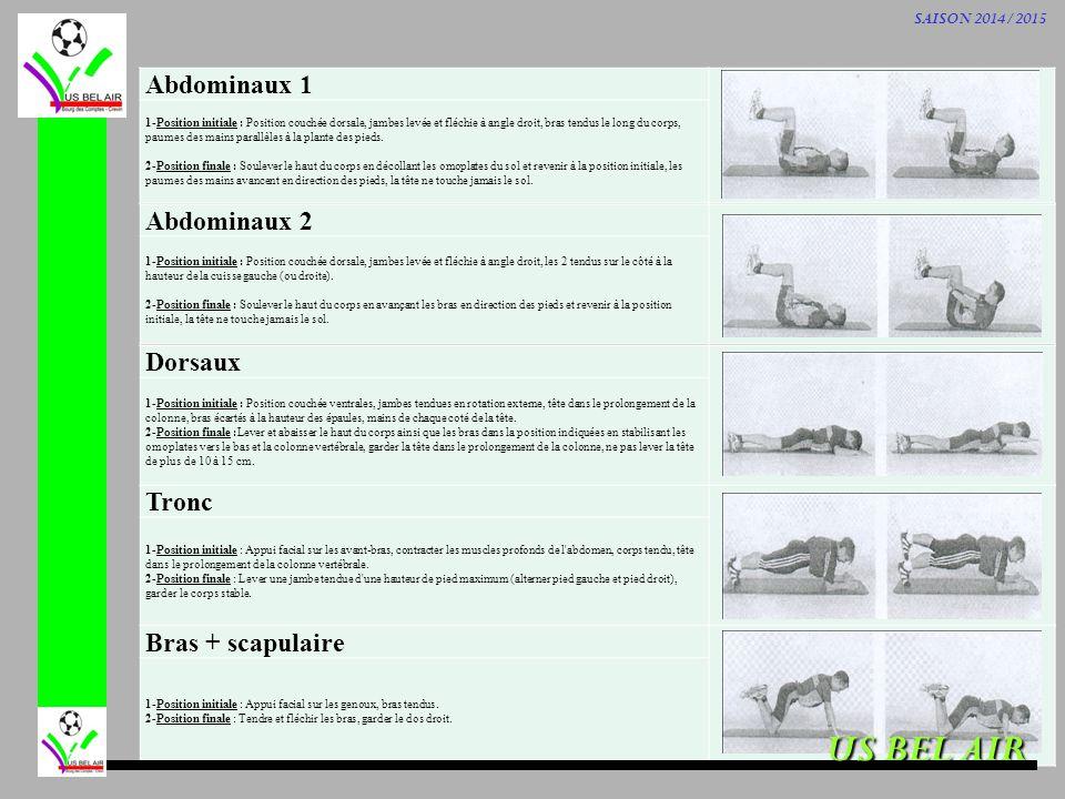 SAISON 2014/2015 Planning de reprise individuelle U15 Abdominaux 1 1-Position initiale : Position couchée dorsale, jambes levée et fléchie à angle dro