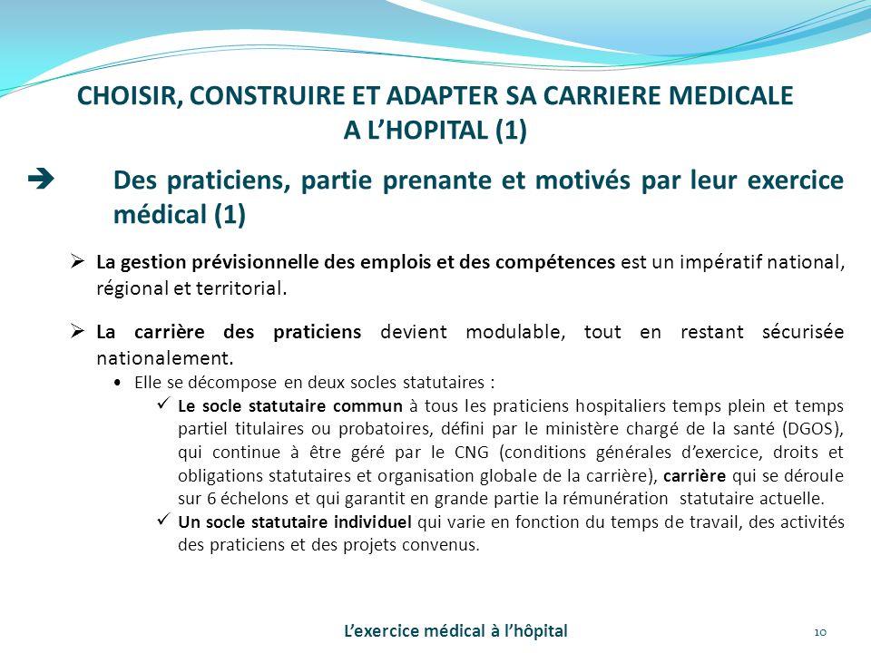 10 CHOISIR, CONSTRUIRE ET ADAPTER SA CARRIERE MEDICALE A L'HOPITAL (1)  Des praticiens, partie prenante et motivés par leur exercice médical (1)  La