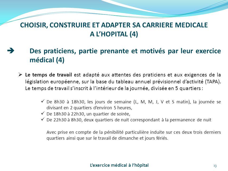 13 CHOISIR, CONSTRUIRE ET ADAPTER SA CARRIERE MEDICALE A L'HOPITAL (4)  Des praticiens, partie prenante et motivés par leur exercice médical (4)  Le
