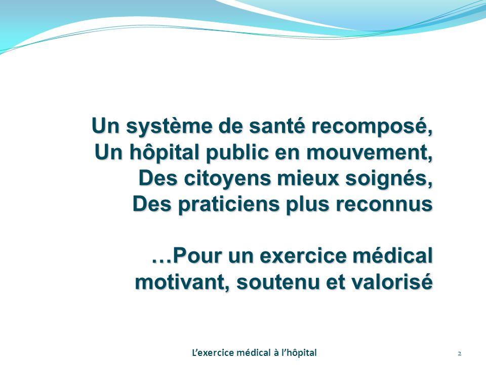 2 Un système de santé recomposé, Un hôpital public en mouvement, Des citoyens mieux soignés, Des praticiens plus reconnus …Pour un exercice médical mo