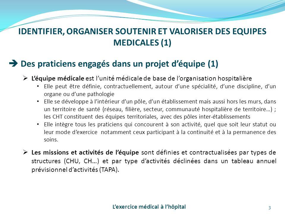 3 IDENTIFIER, ORGANISER SOUTENIR ET VALORISER DES EQUIPES MEDICALES (1)  Des praticiens engagés dans un projet d'équipe (1)  L'équipe médicale est l