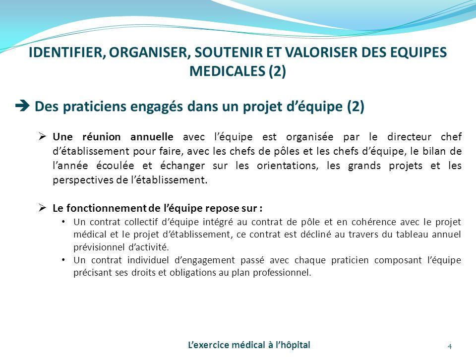 4 IDENTIFIER, ORGANISER, SOUTENIR ET VALORISER DES EQUIPES MEDICALES (2)  Des praticiens engagés dans un projet d'équipe (2)  Une réunion annuelle a