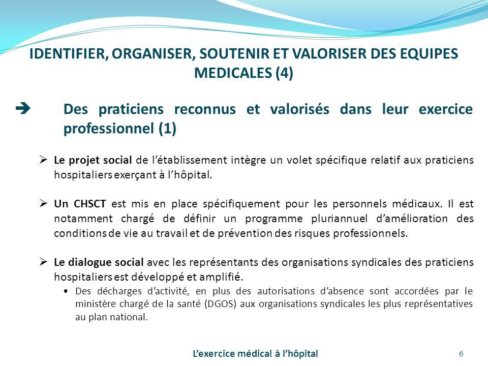 6 IDENTIFIER, ORGANISER, SOUTENIR ET VALORISER DES EQUIPES MEDICALES (4)  Des praticiens reconnus et valorisés dans leur exercice professionnel (1) 