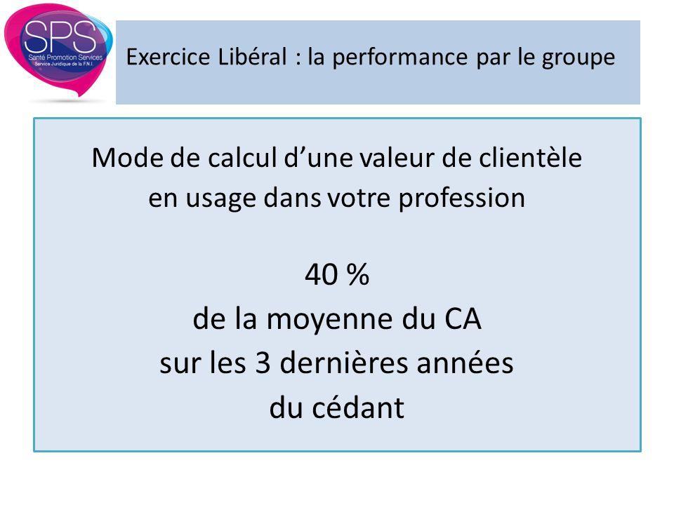 Mode de calcul d'une valeur de clientèle en usage dans votre profession 40 % de la moyenne du CA sur les 3 dernières années du cédant Exercice Libéral