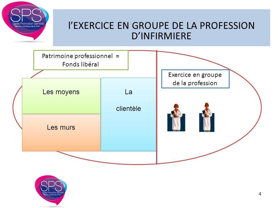 l'EXERCICE EN GROUPE DE LA PROFESSION D'INFIRMIERE SOCIETES AYANT POUR OBJET L'EXERCICE EN COMMUN DE LA PROFESSION : La Société de Fait (SDF) ou La Société Civile professionnelle (SCP) ou La Société d'Exercice Libéral (SEL)