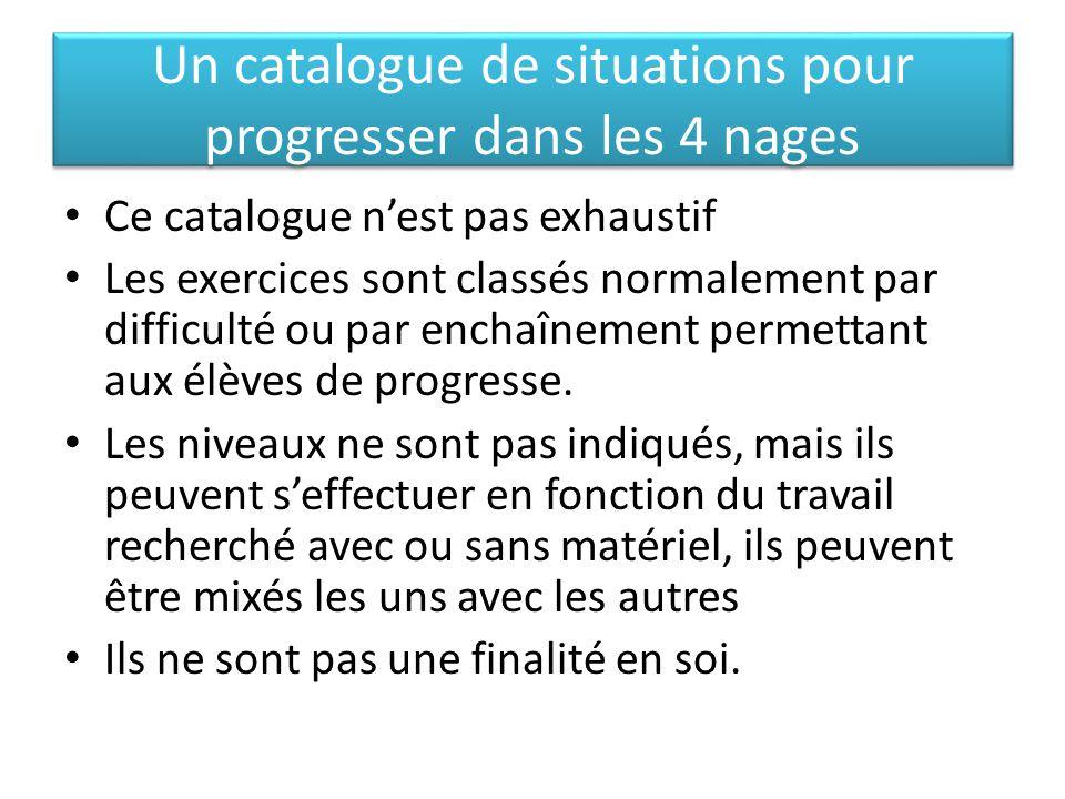 Un catalogue de situations pour progresser dans les 4 nages Ce catalogue n'est pas exhaustif Les exercices sont classés normalement par difficulté ou par enchaînement permettant aux élèves de progresse.