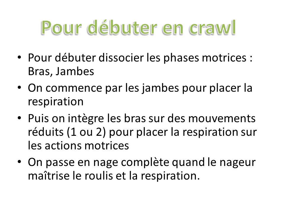 Pour débuter dissocier les phases motrices : Bras, Jambes On commence par les jambes pour placer la respiration Puis on intègre les bras sur des mouvements réduits (1 ou 2) pour placer la respiration sur les actions motrices On passe en nage complète quand le nageur maîtrise le roulis et la respiration.