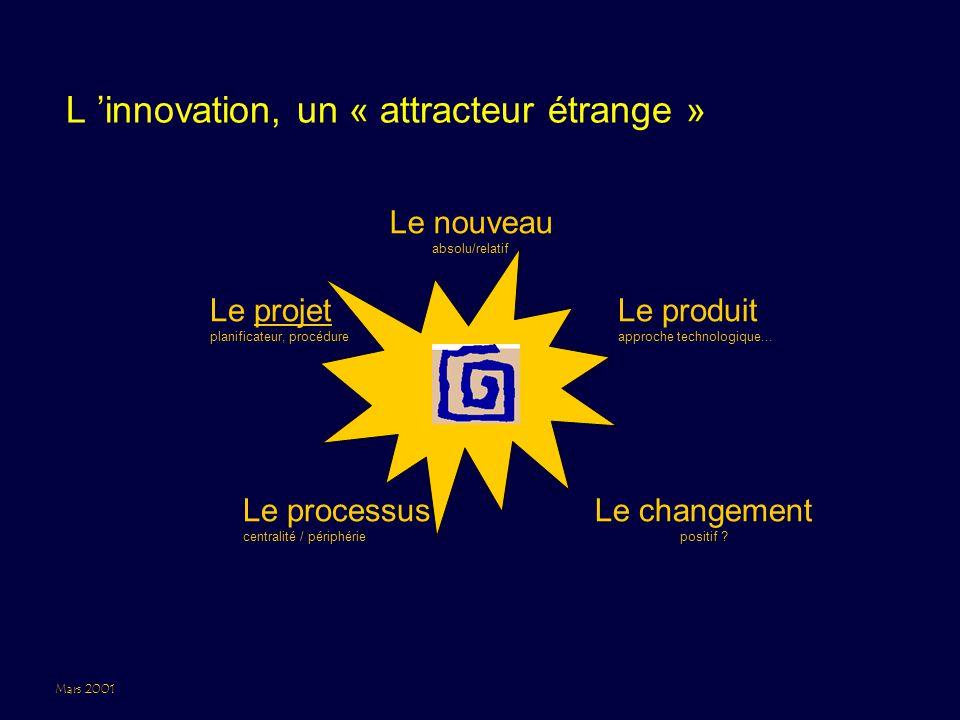Mars 2001 L 'innovation, un « attracteur étrange » Le nouveau absolu/relatif Le processus centralité / périphérie Le projet planificateur, procédure Le changement positif .