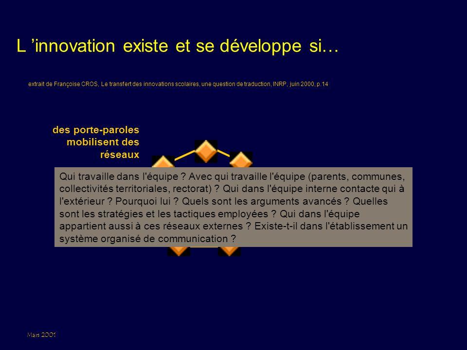 Mars 2001 L 'innovation existe et se développe si… des porte-paroles mobilisent des réseaux extrait de Françoise CROS, Le transfert des innovations scolaires, une question de traduction, INRP, juin 2000, p.14 Qui travaille dans l équipe .
