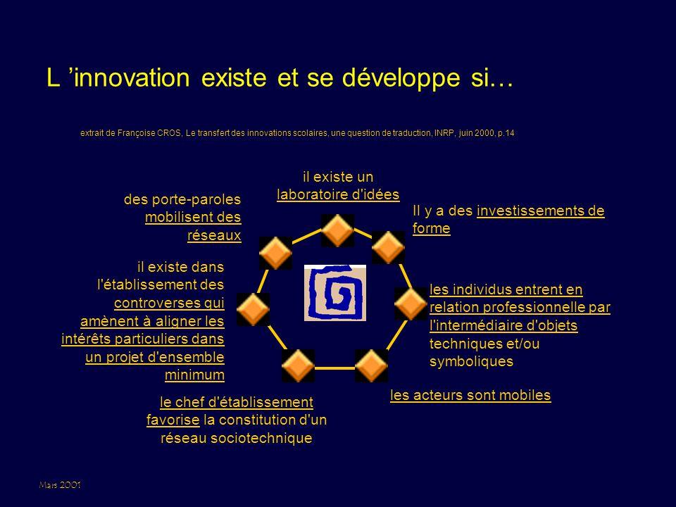 Mars 2001 L 'innovation existe et se développe si… il existe un laboratoire d'idées laboratoire d'idées des porte-paroles mobilisent des réseaux mobil