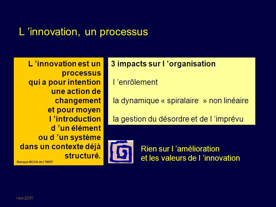 Mars 2001 L 'innovation, un processus L 'innovation est un processus qui a pour intention une action de changement et pour moyen l 'introduction d 'un élément ou d 'un système dans un contexte déjà structuré.