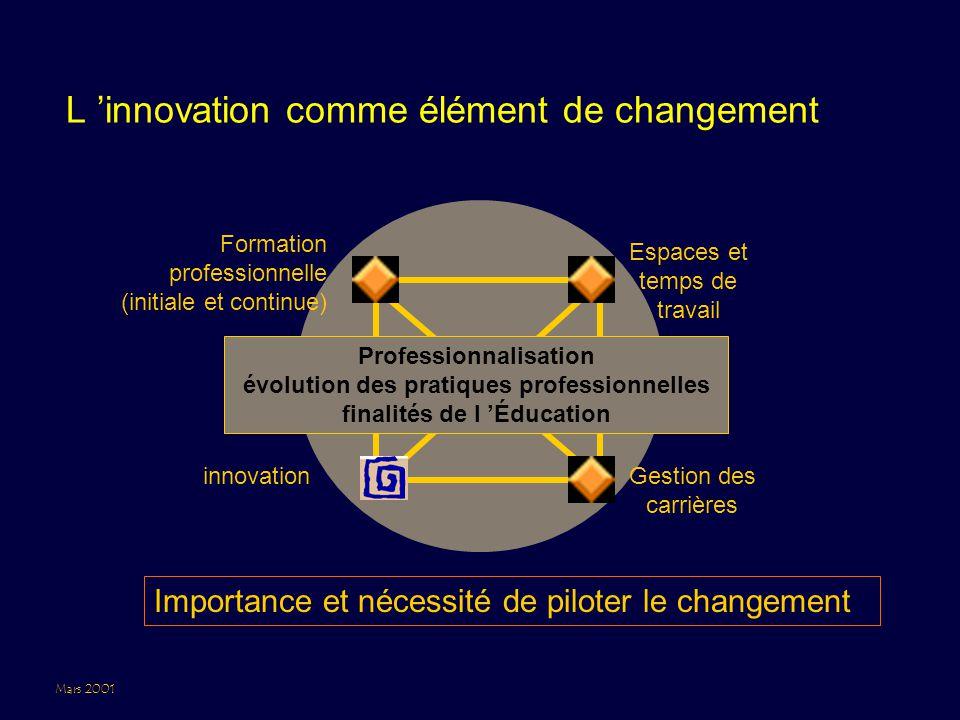 Mars 2001 L 'innovation comme élément de changement Formation professionnelle (initiale et continue) Gestion des carrières Importance et nécessité de piloter le changement Espaces et temps de travail innovation Professionnalisation évolution des pratiques professionnelles finalités de l 'Éducation