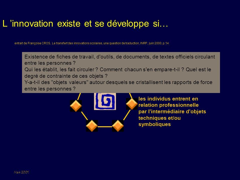 Mars 2001 L 'innovation existe et se développe si… les individus entrent en relation professionnelle par l'intermédiaire d'objets techniques et/ou sym