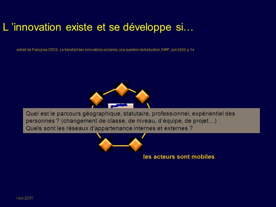 Mars 2001 L 'innovation existe et se développe si… les acteurs sont mobiles extrait de Françoise CROS, Le transfert des innovations scolaires, une que