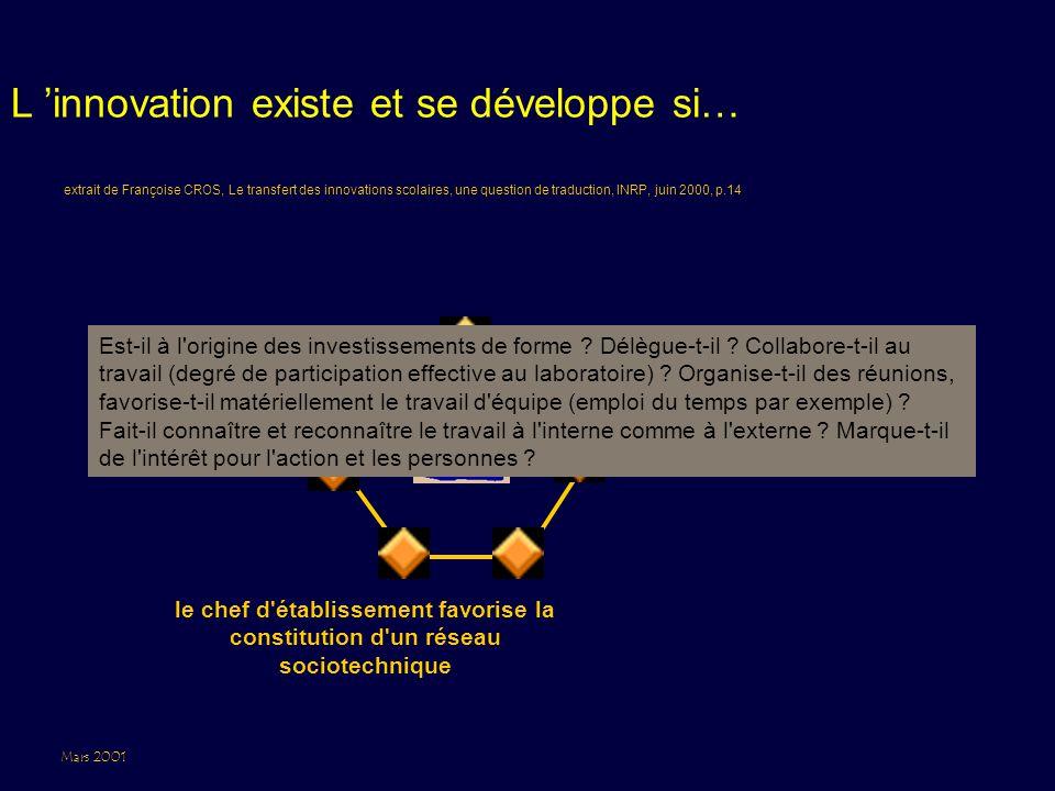 Mars 2001 L 'innovation existe et se développe si… le chef d'établissement favorise la constitution d'un réseau sociotechnique extrait de Françoise CR